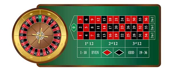 Roulette how often same number in a row que veut dire un poke fb