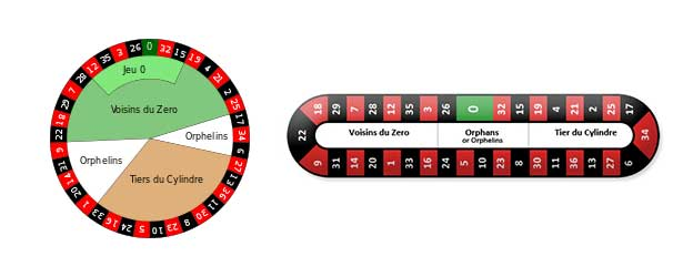roulette call bets